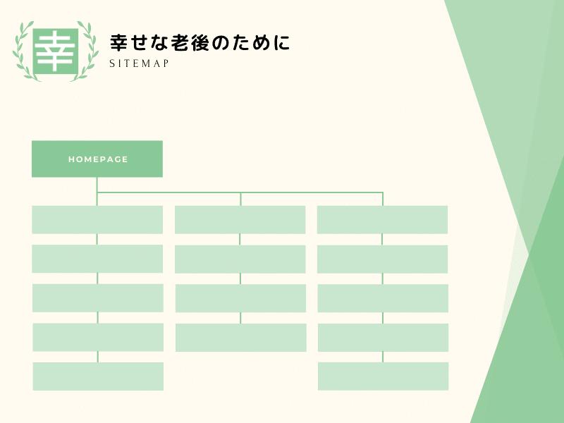sitemap sample